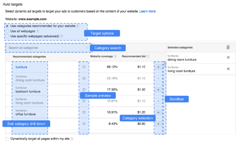 AdWords Dynamic Search Ads: Will keyphrases become redundant in AdWords?