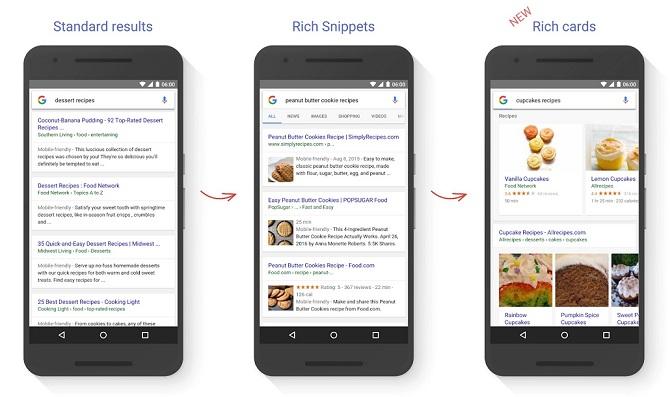 Google Rich Cards evolution
