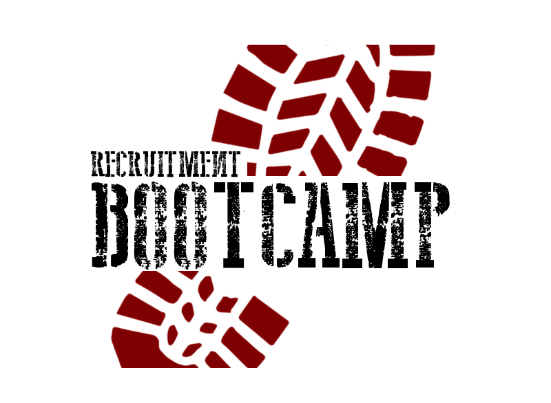 Anicca Digital – AdWords Recruitment Bootcamp
