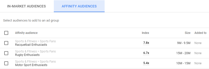 Google Ads Affinity Audiences
