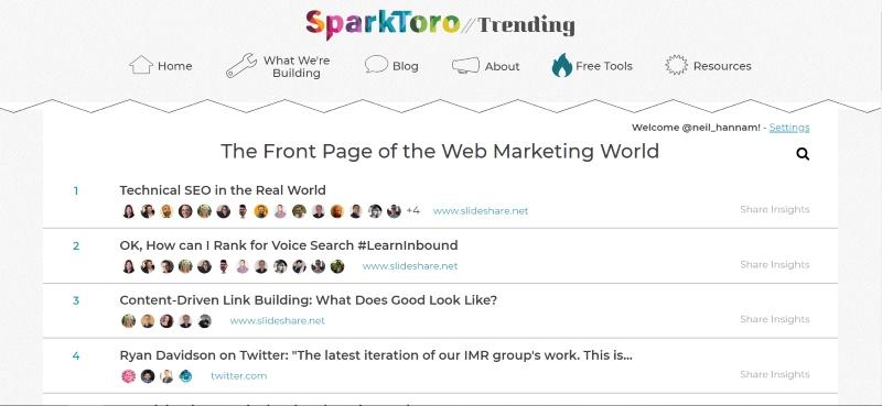SparkToro for content marketing ideas