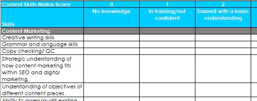 snippet of a training matrix