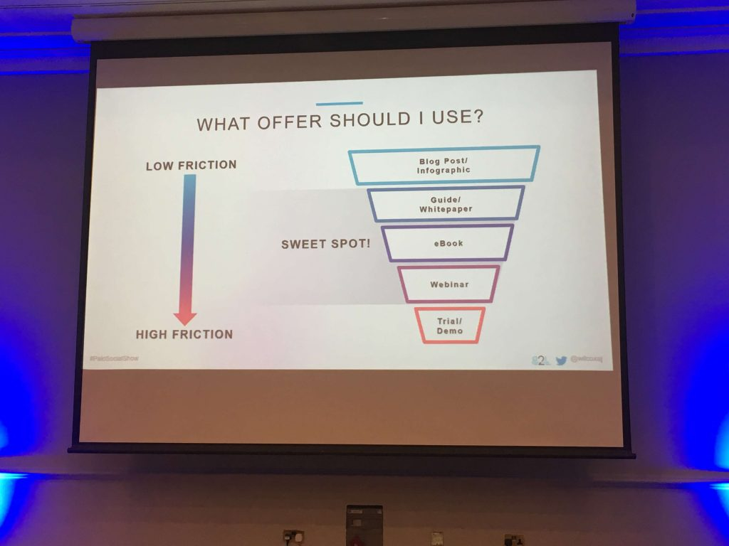 LinkedIn Friction funnel