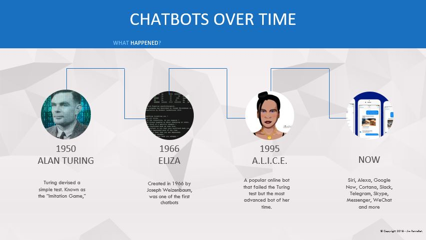 Chat Bots over time - Jim Rowe